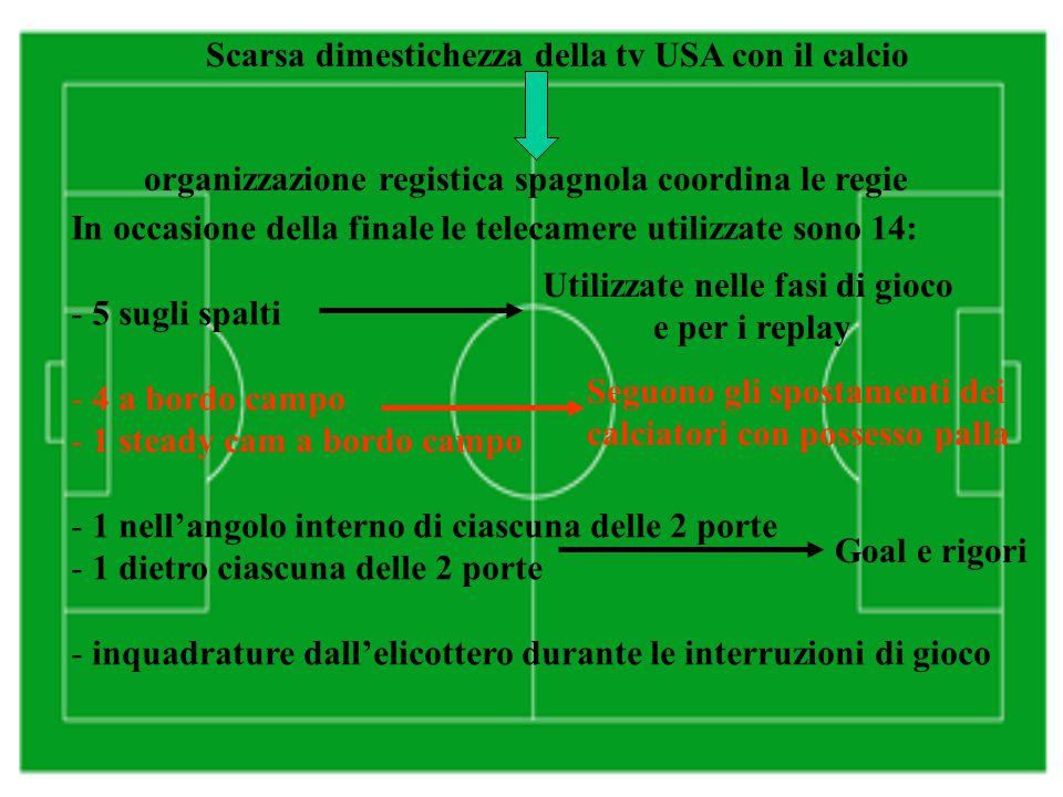 Scarsa dimestichezza della tv USA con il calcio organizzazione registica spagnola coordina le regie In occasione della finale le telecamere utilizzate sono 14: - 5 sugli spalti - 4 a bordo campo - 1 steady cam a bordo campo - 1 nell'angolo interno di ciascuna delle 2 porte - 1 dietro ciascuna delle 2 porte - inquadrature dall'elicottero durante le interruzioni di gioco Utilizzate nelle fasi di gioco e per i replay Seguono gli spostamenti dei calciatori con possesso palla Goal e rigori