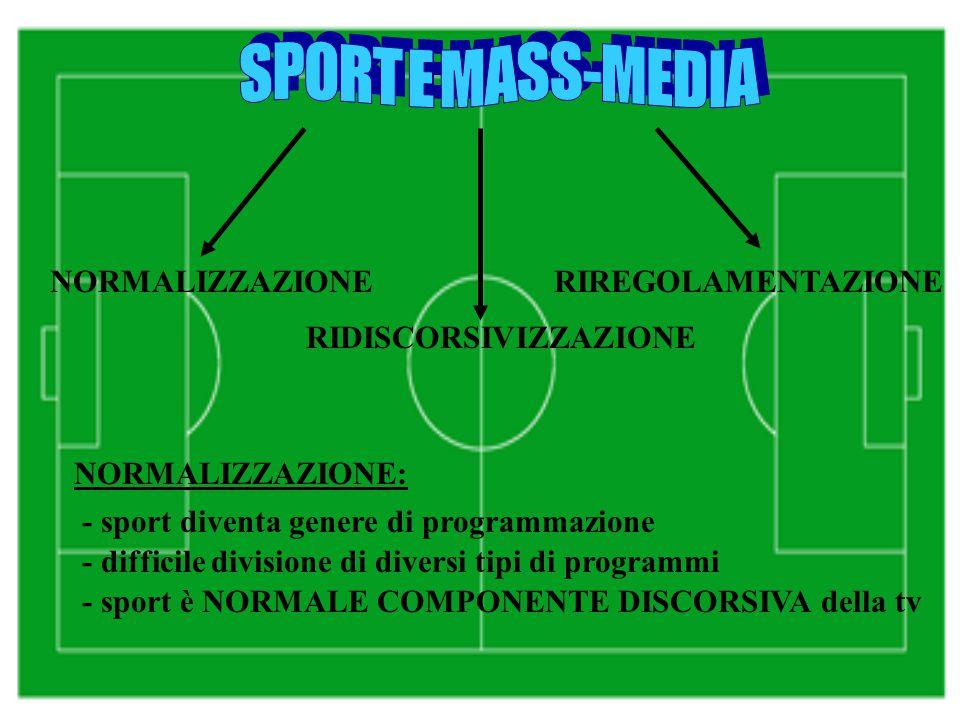 NORMALIZZAZIONE RIDISCORSIVIZZAZIONE RIREGOLAMENTAZIONE NORMALIZZAZIONE: - sport diventa genere di programmazione - difficile divisione di diversi tipi di programmi - sport è NORMALE COMPONENTE DISCORSIVA della tv