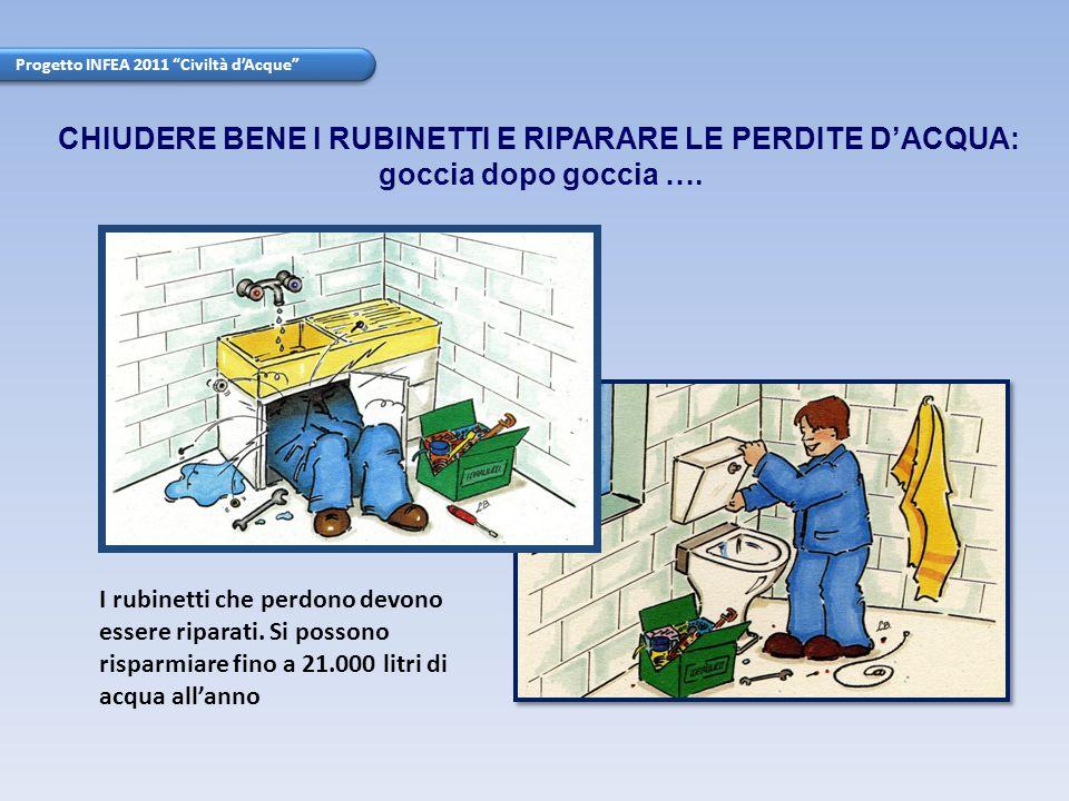 Progetto INFEA 2011 Civiltà d'Acque Per fare una vasca sono necessari circa 150 litri di acqua, mentre per fare una doccia ne bastano 20 circa USARE LA DOCCIA ANZICHÉ LA VASCA