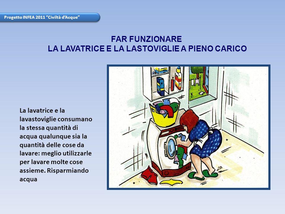 Progetto INFEA 2011 Civiltà d'Acque Lavando l'auto con la spugna ed i secchio piuttosto che con la gomma si possono risparmiare fino a 130 litri di acqua per ogni lavaggio PER LAVARE L'AUTOMOBILE USA SOPRATTUTTO IL SECCHIO E SPUGNA, NON SOLO L'ACQUA CORRENTE