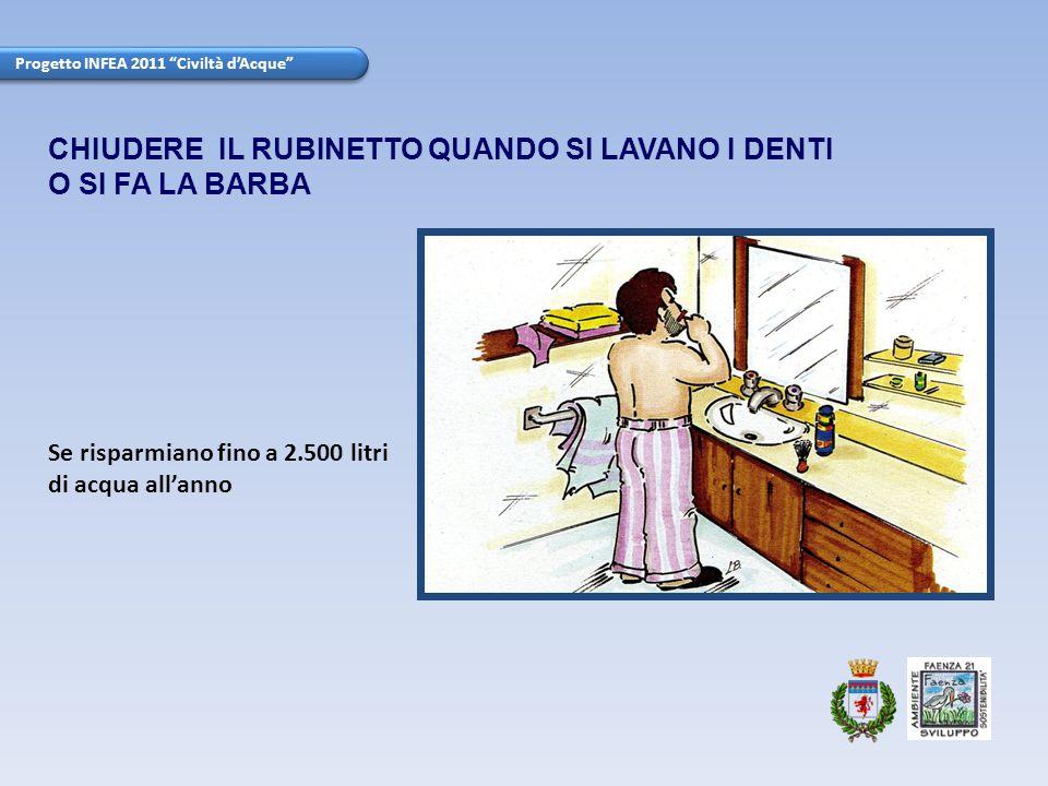 Progetto INFEA 2011 Civiltà d'Acque I rubinetti che perdono devono essere riparati.