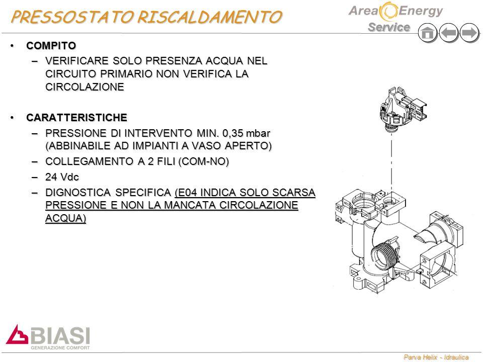 Parva Helix - Idraulica Service PRESSOSTATO RISCALDAMENTO COMPITOCOMPITO –VERIFICARE SOLO PRESENZA ACQUA NEL CIRCUITO PRIMARIO NON VERIFICA LA CIRCOLAZIONE CARATTERISTICHECARATTERISTICHE –PRESSIONE DI INTERVENTO MIN.