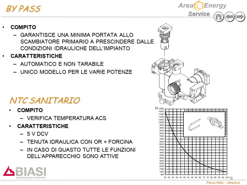 Parva Helix - Idraulica Service NTC SANITARIO COMPITOCOMPITO –VERIFICA TEMPERATURA ACS CARATTERISTICHECARATTERISTICHE –5 V DCV –TENUTA IDRAULICA CON OR + FORCINA –IN CASO DI GUASTO TUTTE LE FUNZIONI DELL'APPARECCHIO SONO ATTIVE BY PASS COMPITOCOMPITO –GARANTISCE UNA MINIMA PORTATA ALLO SCAMBIATORE PRIMARIO A PRESCINDERE DALLE CONDIZIONI IDRAULICHE DELL'IMPIANTO CARATTERISTICHECARATTERISTICHE –AUTOMATICO E NON TARABILE –UNICO MODELLO PER LE VARIE POTENZE