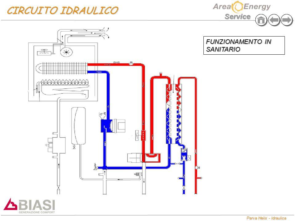 Parva Helix - Idraulica Service CIRCUITO IDRAULICO FUNZIONAMENTO IN SANITARIO