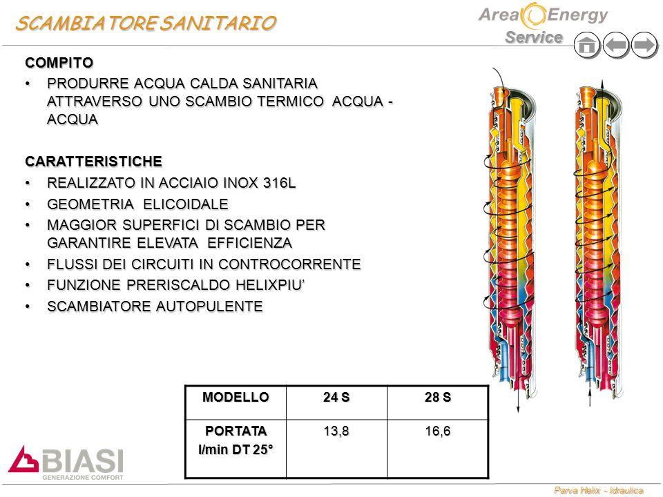 Parva Helix - Idraulica Service SCAMBIATORE SANITARIO MODELLO 24 S 28 S PORTATA l/min DT 25° 13,816,6 COMPITO PRODURRE ACQUA CALDA SANITARIA ATTRAVERSO UNO SCAMBIO TERMICO ACQUA - ACQUAPRODURRE ACQUA CALDA SANITARIA ATTRAVERSO UNO SCAMBIO TERMICO ACQUA - ACQUACARATTERISTICHE REALIZZATO IN ACCIAIO INOX 316LREALIZZATO IN ACCIAIO INOX 316L GEOMETRIA ELICOIDALEGEOMETRIA ELICOIDALE MAGGIOR SUPERFICI DI SCAMBIO PER GARANTIRE ELEVATA EFFICIENZAMAGGIOR SUPERFICI DI SCAMBIO PER GARANTIRE ELEVATA EFFICIENZA FLUSSI DEI CIRCUITI IN CONTROCORRENTEFLUSSI DEI CIRCUITI IN CONTROCORRENTE FUNZIONE PRERISCALDO HELIXPIU'FUNZIONE PRERISCALDO HELIXPIU' SCAMBIATORE AUTOPULENTESCAMBIATORE AUTOPULENTE