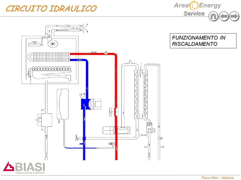 Parva Helix - Idraulica Service CIRCUITO IDRAULICO FUNZIONAMENTO IN RISCALDAMENTO