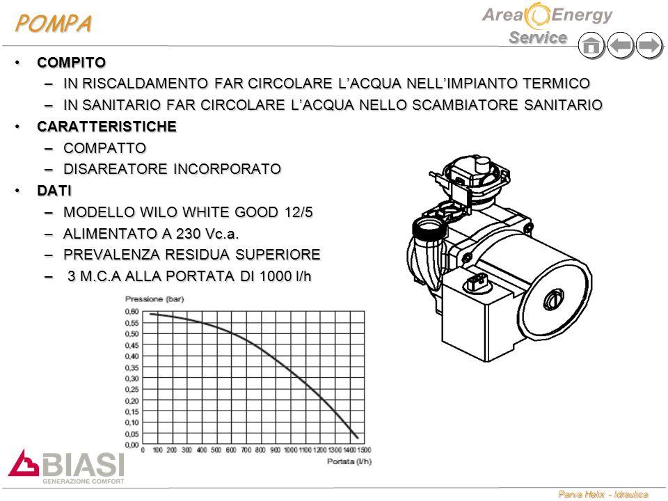 Parva Helix - Idraulica Service POMPA COMPITOCOMPITO –IN RISCALDAMENTO FAR CIRCOLARE L'ACQUA NELL'IMPIANTO TERMICO –IN SANITARIO FAR CIRCOLARE L'ACQUA NELLO SCAMBIATORE SANITARIO CARATTERISTICHECARATTERISTICHE –COMPATTO –DISAREATORE INCORPORATO DATIDATI –MODELLO WILO WHITE GOOD 12/5 –ALIMENTATO A 230 Vc.a.