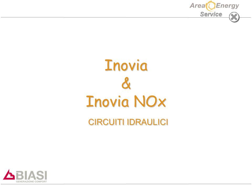 Service Inovia & Inovia NOx CIRCUITI IDRAULICI