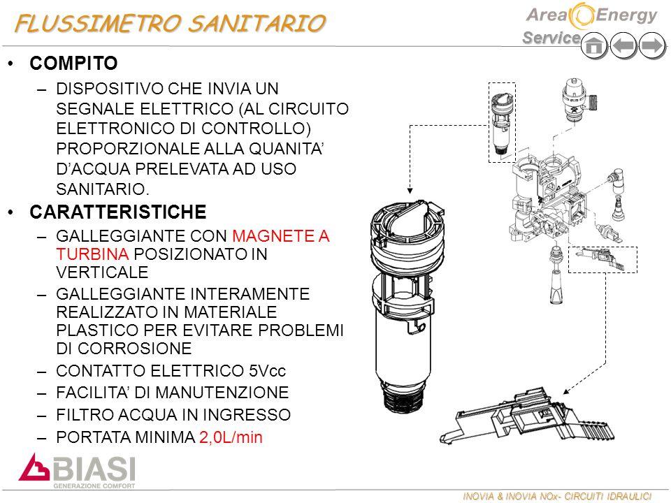 INOVIA & INOVIA NOx- CIRCUITI IDRAULICI Service FLUSSIMETRO SANITARIO COMPITO – –DISPOSITIVO CHE INVIA UN SEGNALE ELETTRICO (AL CIRCUITO ELETTRONICO D