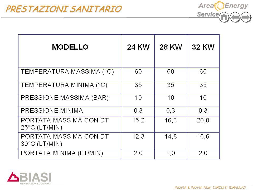 INOVIA & INOVIA NOx- CIRCUITI IDRAULICI Service PRESTAZIONI SANITARIO
