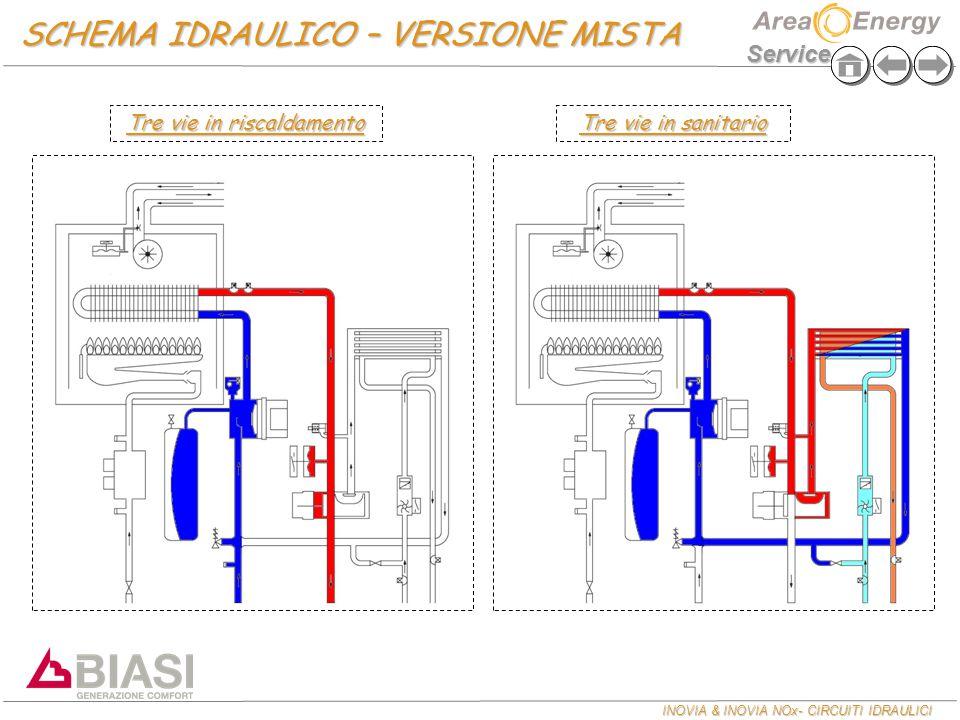 INOVIA & INOVIA NOx- CIRCUITI IDRAULICI Service SCHEMA IDRAULICO – VERSIONE MISTA Tre vie in sanitario Tre vie in riscaldamento