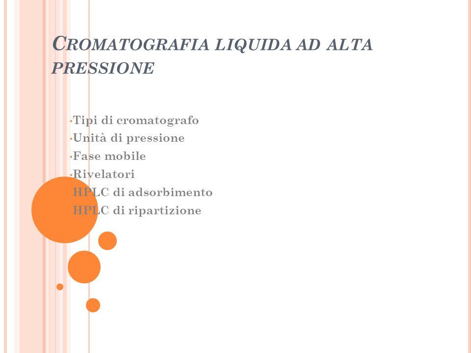 C ROMATOGRAFIA LIQUIDA AD ALTA PRESSIONE Tipi di cromatografo Unità di pressione Fase mobile Rivelatori HPLC di adsorbimento HPLC di ripartizione