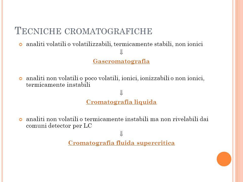 T ECNICHE CROMATOGRAFICHE analiti volatili o volatilizzabili, termicamente stabili, non ionici  Gascromatografia analiti non volatili o poco volatili