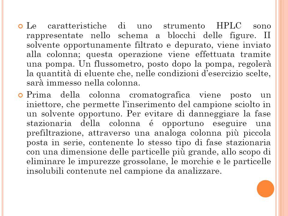 Le caratteristiche di uno strumento HPLC sono rappresentate nello schema a blocchi delle figure. II solvente opportunamente filtrato e depurato, viene