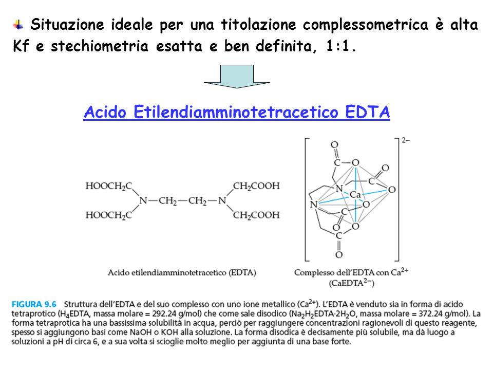 Situazione ideale per una titolazione complessometrica è alta Kf e stechiometria esatta e ben definita, 1:1.