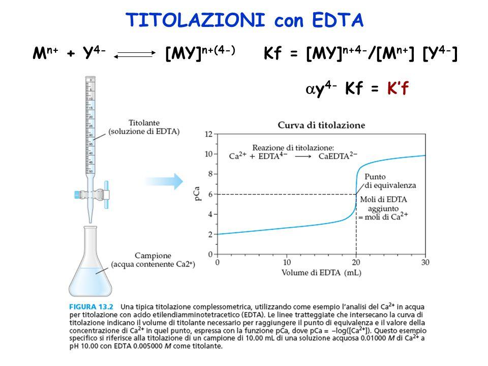 TITOLAZIONI con EDTA M n+ + Y 4- [MY] n+(4-) Kf = [MY] n+4- /[M n+ ] [Y 4- ]  y 4- Kf = K'f