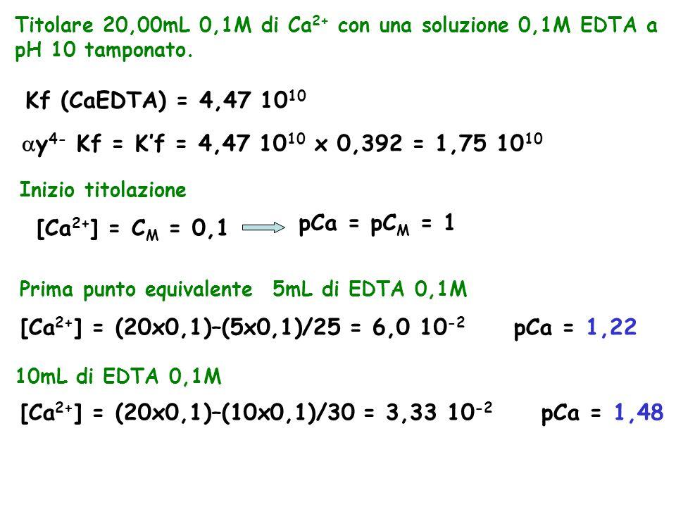 Titolare 20,00mL 0,1M di Ca 2+ con una soluzione 0,1M EDTA a pH 10 tamponato.