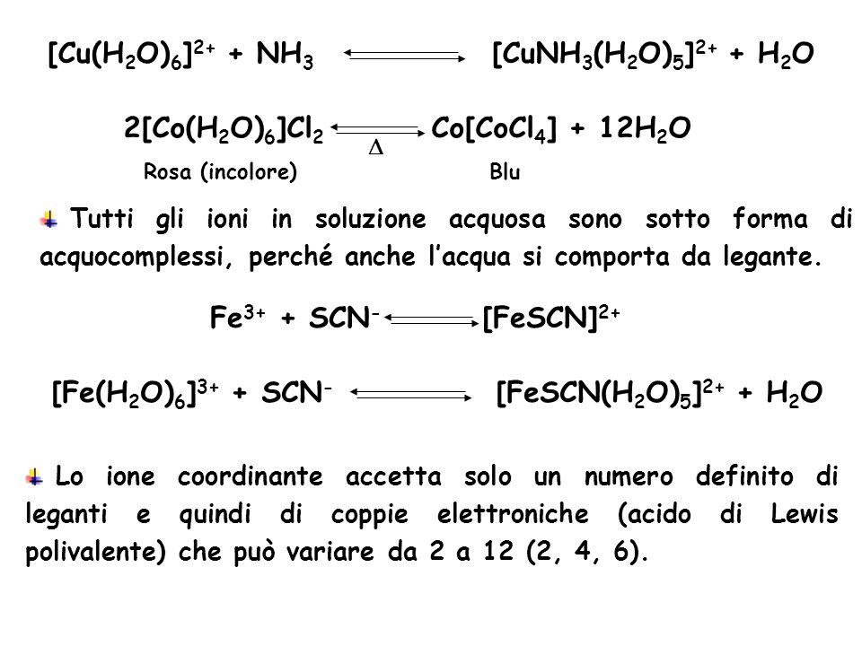 [Cu(H 2 O) 6 ] 2+ + NH 3 [CuNH 3 (H 2 O) 5 ] 2+ + H 2 O 2[Co(H 2 O) 6 ]Cl 2 Co[CoCl 4 ] + 12H 2 O Rosa (incolore)  Blu Tutti gli ioni in soluzione acquosa sono sotto forma di acquocomplessi, perché anche l'acqua si comporta da legante.