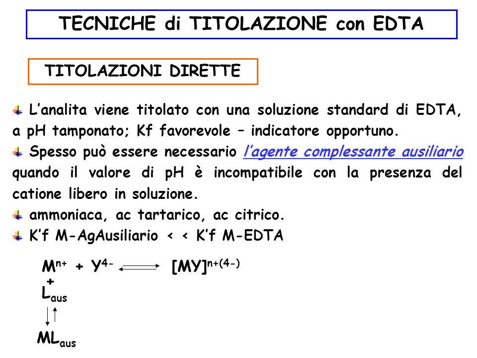 TECNICHE di TITOLAZIONE con EDTA TITOLAZIONI DIRETTE L'analita viene titolato con una soluzione standard di EDTA, a pH tamponato; Kf favorevole – indicatore opportuno.