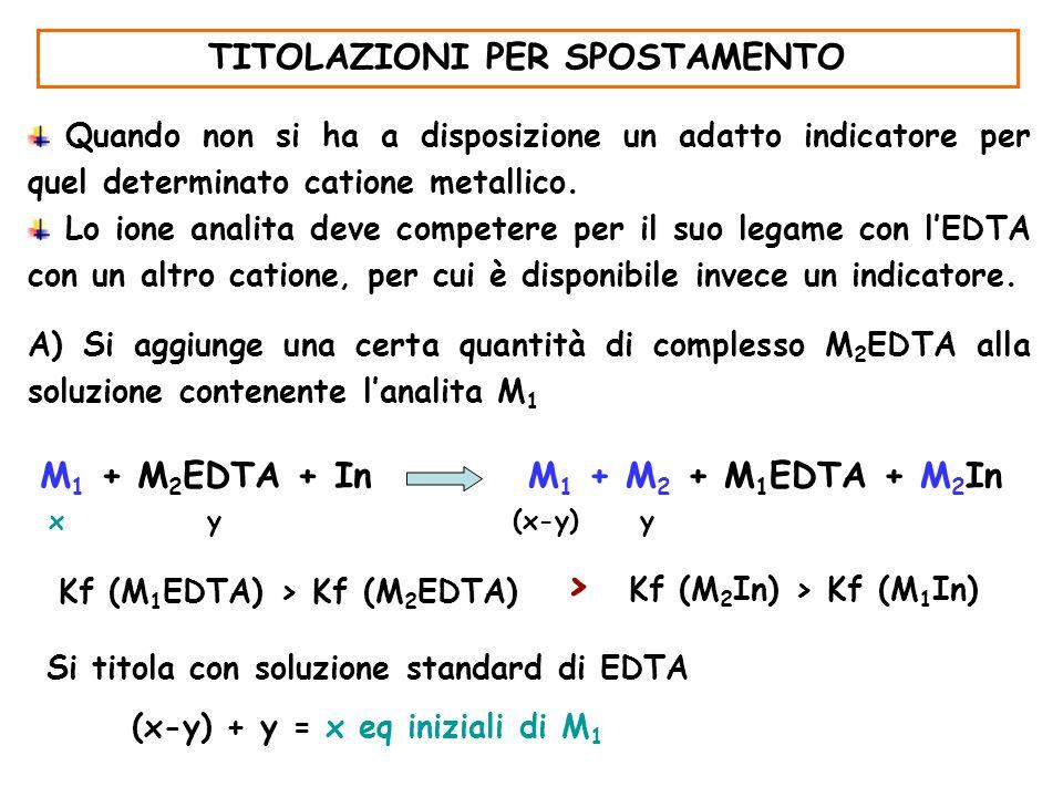 TITOLAZIONI PER SPOSTAMENTO Quando non si ha a disposizione un adatto indicatore per quel determinato catione metallico.