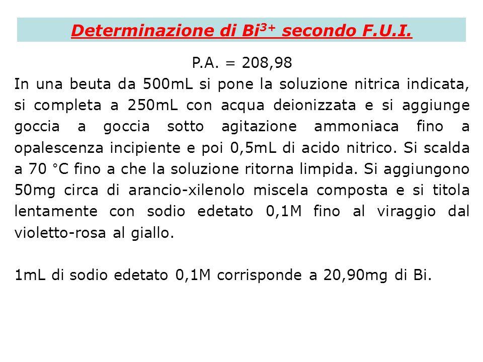 Determinazione di Bi 3+ secondo F.U.I.P.A.