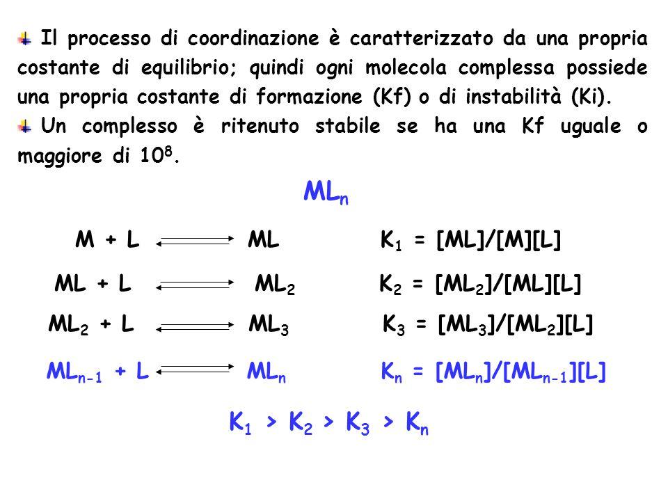 a) Gradi Francesi (°f o °F): mg CaCO 3 /100mL 1 °f=10mg/L=10ppm= 1g/100L b) Gradi Tedeschi (°T o °d): g CaO/100L 1 °d=1g/100L c) Gradi Inglesi (°I): gCaCO 3 /70L 1 °I=1g/70L Tipo di gradi °f°T°I°USAppm CaCO 3 Francesi 10,560,70,5810 Tedeschi 1,7911,251,0517,85 Inglesi 1,430,810,8414,3 USA 1,710,961,2117,1