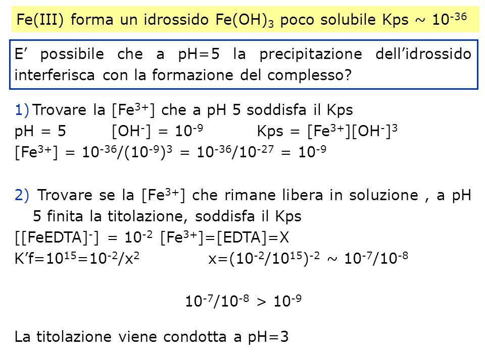 Fe(III) forma un idrossido Fe(OH) 3 poco solubile Kps ~ 10 -36 E' possibile che a pH=5 la precipitazione dell'idrossido interferisca con la formazione del complesso.