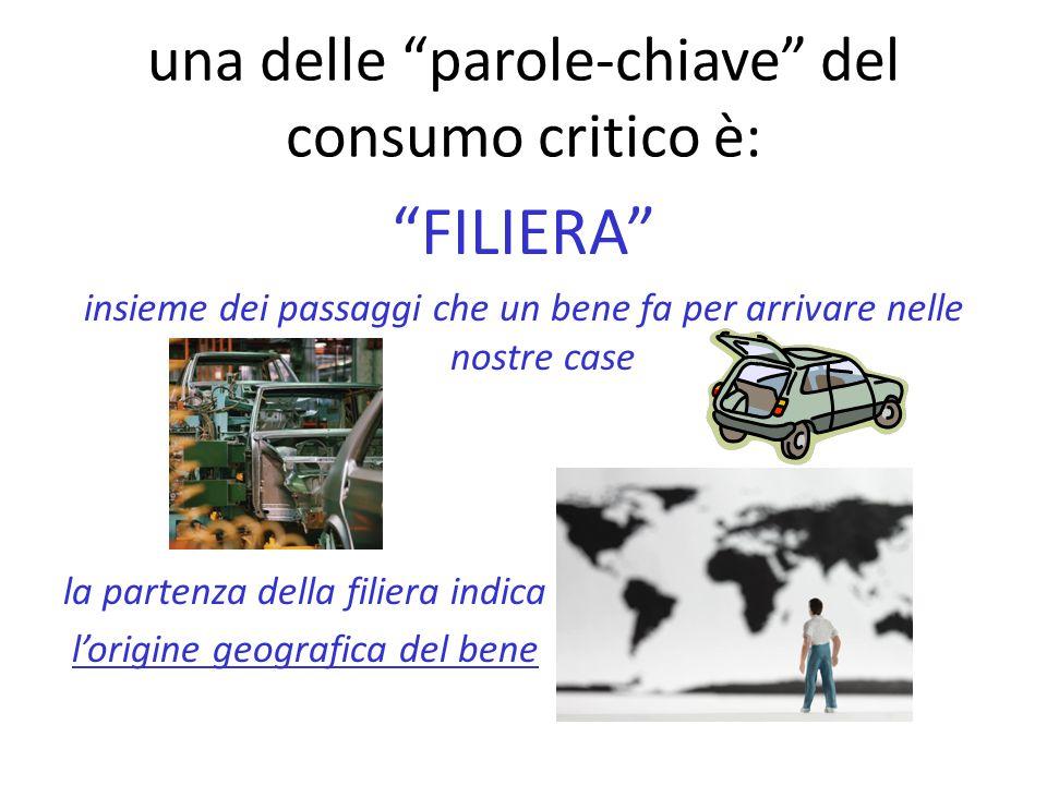 una delle parole-chiave del consumo critico è: FILIERA insieme dei passaggi che un bene fa per arrivare nelle nostre case la partenza della filiera indica l'origine geografica del bene
