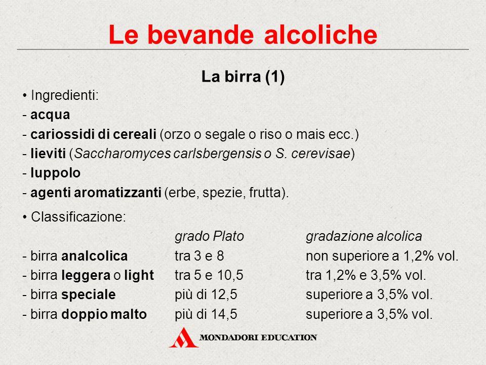 Amari intermedi: - gradazione alcolica: 30% vol. circa. - unità di mescita: 4 cl. - si servono: caldi nel bicchiere tankard o da grog corretti con sel
