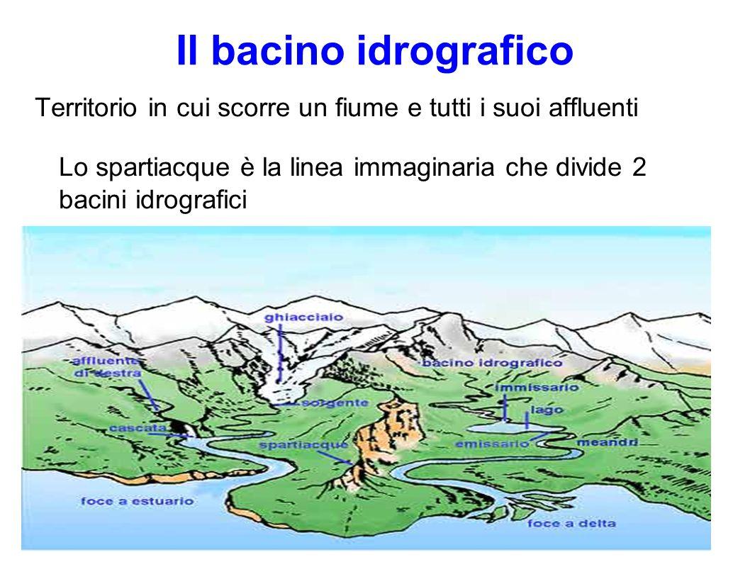 Il bacino idrografico Territorio in cui scorre un fiume e tutti i suoi affluenti Lo spartiacque è la linea immaginaria che divide 2 bacini idrografici