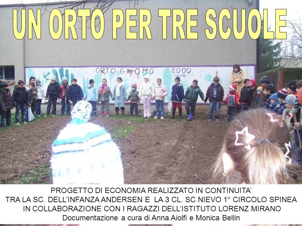 PROGETTO DI ECONOMIA REALIZZATO IN CONTINUITA' TRA LA SC.
