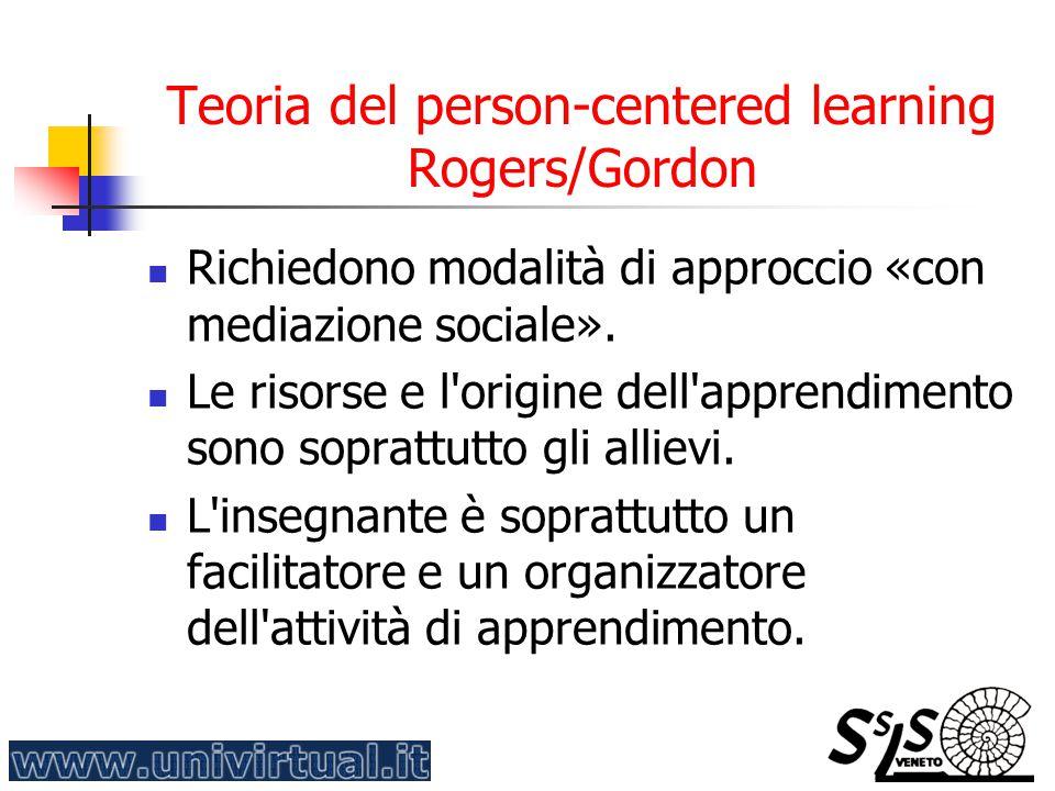 Teoria del person-centered learning Rogers/Gordon Richiedono modalità di approccio «con mediazione sociale». Le risorse e l'origine dell'apprendimento