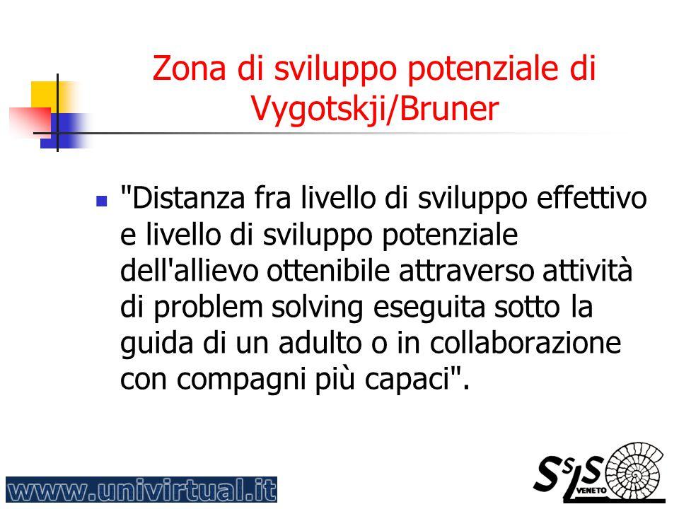 Zona di sviluppo potenziale di Vygotskji/Bruner