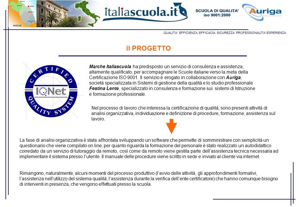 QUALITA' EFFICIENZA EFFICACIA SICUREZZA PROFESSIONALITA' ESPERIENZA il PROGETTO Marche Italiascuola ha predisposto un servizio di consulenza e assistenza, altamente qualificato, per accompagnare le Scuole italiane verso la meta della Certificazione ISO 9001.