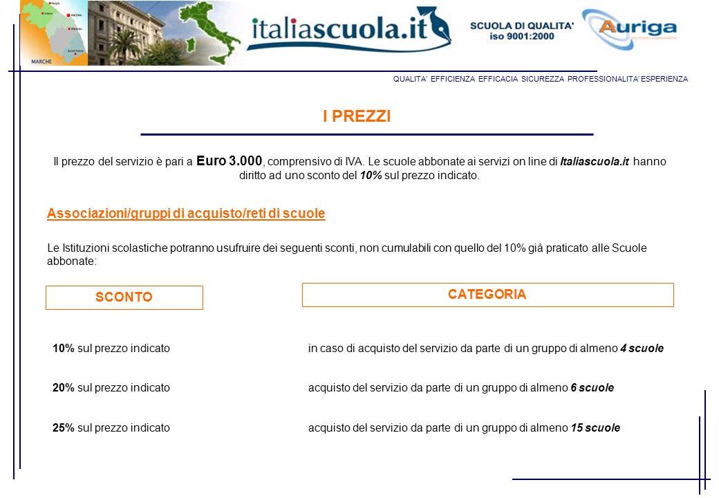 QUALITA' EFFICIENZA EFFICACIA SICUREZZA PROFESSIONALITA' ESPERIENZA Il prezzo del servizio è pari a Euro 3.000, comprensivo di IVA.