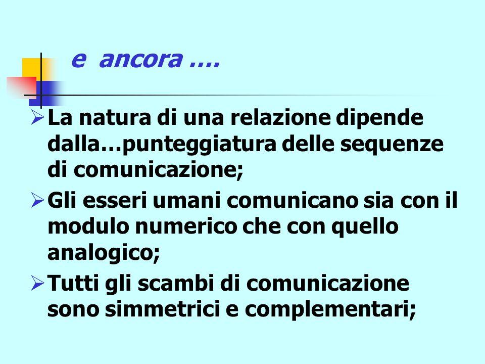 Il nostro lavoro si basa sulla comunicazione che ha i suoi.. assiomi  Non si può non comunicare;  Ogni comunicazione ha un aspetto di contenuto e un