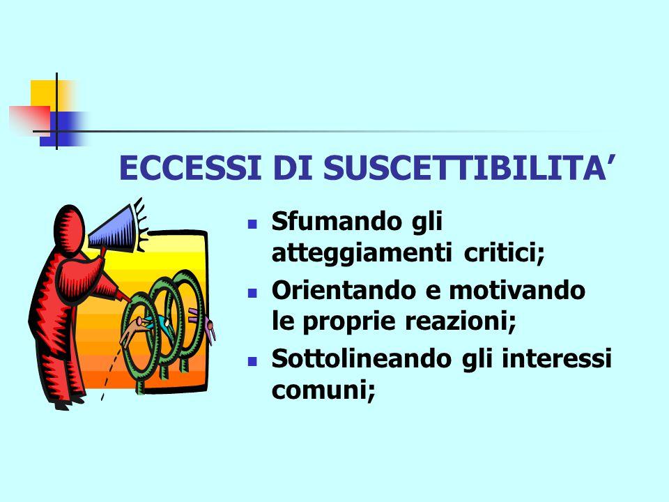 ECCESSI DI SUSCETTIBILITA' Sfumando gli atteggiamenti critici; Orientando e motivando le proprie reazioni; Sottolineando gli interessi comuni;