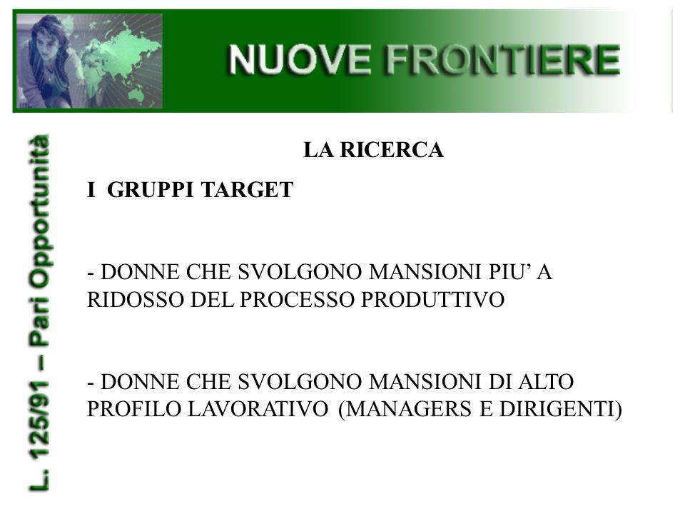 LA RICERCA I GRUPPI TARGET - DONNE IMPRENDITRICI ITALIANE ALL'ESTERO - MOGLI, FIDANZATE, CONVIVENTI, COMPAGNE DEI TRASFERTISTI MASCHI