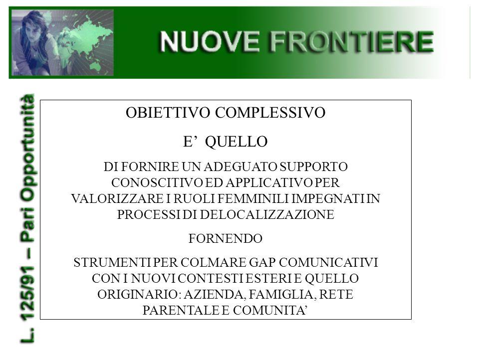 RISULTATI ATTESI  MESSA A PUNTO DI UN MODELLO DI ANALISI CONOSCITIVA (QUANTI/QUALITATIVO) DEI FLUSSI DI PERSONALE FEMMINILE IMPEGNATO IN PROCESSI DI DELOCALIZZAZIONE  APPLICAZIONE DEL MODELLO IN UN CONTESTO DISTRETTUALE CAMPIONE (es.