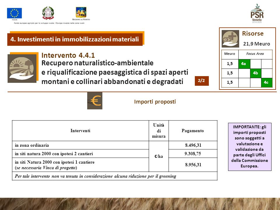 4.4.1Intervento Recupero naturalistico-ambientale e riqualificazione paesaggistica di spazi aperti montani e collinari abbandonati e degradati Risorse