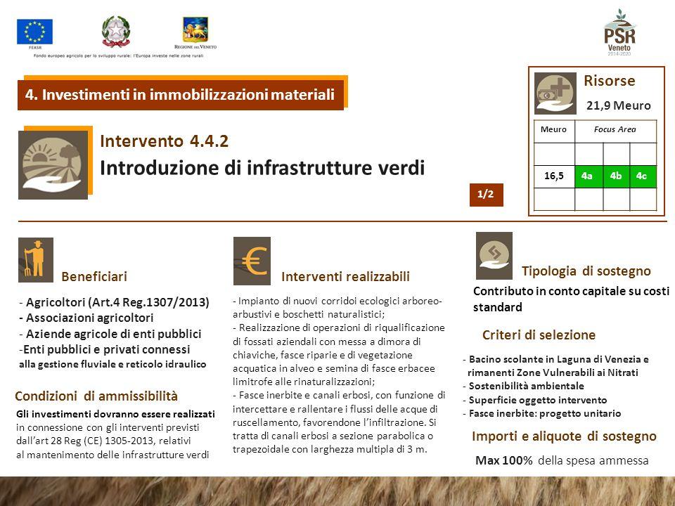 4.4.2 Intervento Introduzione di infrastrutture verdi Tipologia di sostegno BeneficiariInterventi realizzabili Condizioni di ammissibilità Criteri di selezione Importi e aliquote di sostegno - Agricoltori (Art.4 Reg.1307/2013) - Associazioni agricoltori - Aziende agricole di enti pubblici -Enti pubblici e privati connessi alla gestione fluviale e reticolo idraulico Risorse - Impianto di nuovi corridoi ecologici arboreo- arbustivi e boschetti naturalistici; - Realizzazione di operazioni di riqualificazione di fossati aziendali con messa a dimora di chiaviche, fasce riparie e di vegetazione acquatica in alveo e semina di fasce erbacee limitrofe alle rinaturalizzazioni; - Fasce inerbite e canali erbosi, con funzione di intercettare e rallentare i flussi delle acque di ruscellamento, favorendone l'infiltrazione.
