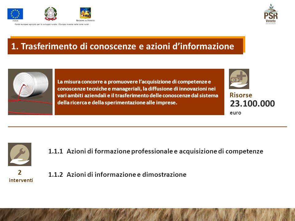 2 interventi 1.1.1 Azioni di formazione professionale e acquisizione di competenze 1.1.2 Azioni di informazione e dimostrazione La misura concorre a p