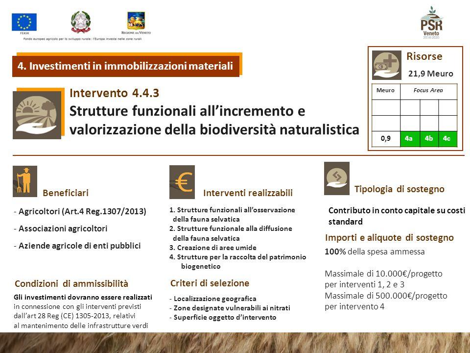4.4.3Intervento Strutture funzionali all'incremento e valorizzazione della biodiversità naturalistica Tipologia di sostegno BeneficiariInterventi realizzabili Condizioni di ammissibilità Criteri di selezione Importi e aliquote di sostegno Risorse 1.