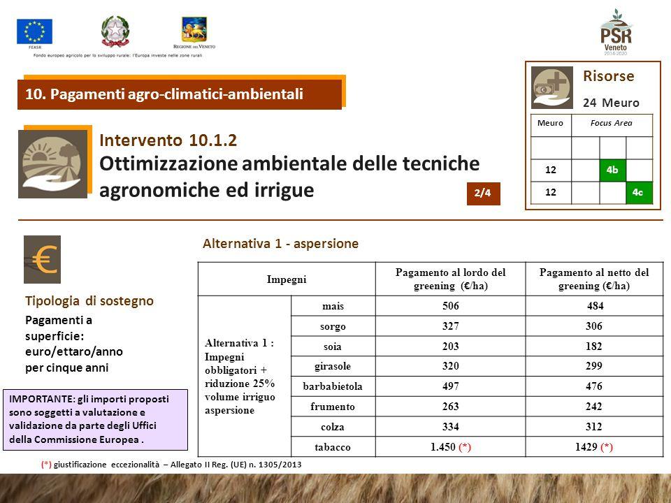 10.1.2 Intervento Ottimizzazione ambientale delle tecniche agronomiche ed irrigue 10. Pagamenti agro-climatici-ambientali Risorse 24 Meuro MeuroFocus