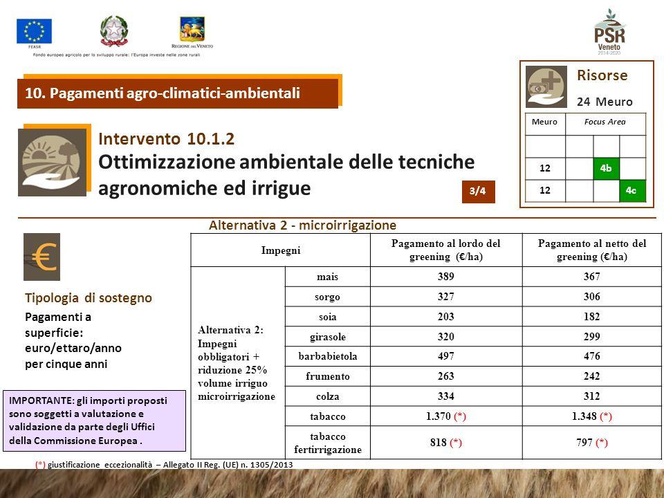 10.1.2 Intervento Ottimizzazione ambientale delle tecniche agronomiche ed irrigue 10.