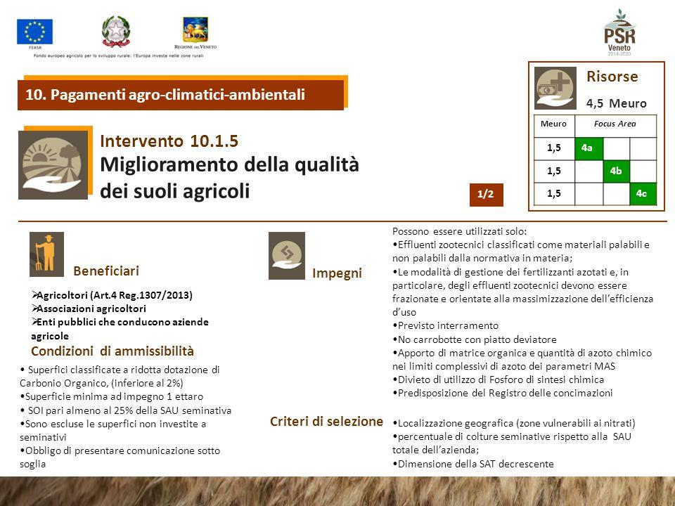 10.1.5 Intervento Miglioramento della qualità dei suoli agricoli 10. Pagamenti agro-climatici-ambientali Risorse 4,5 Meuro MeuroFocus Area 1,54a 1,54b