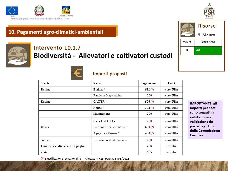 10.1.7 Intervento Biodiversità - Allevatori e coltivatori custodi Importi proposti 10. Pagamenti agro-climatici-ambientali SpecieRazzaPagamento Unit à