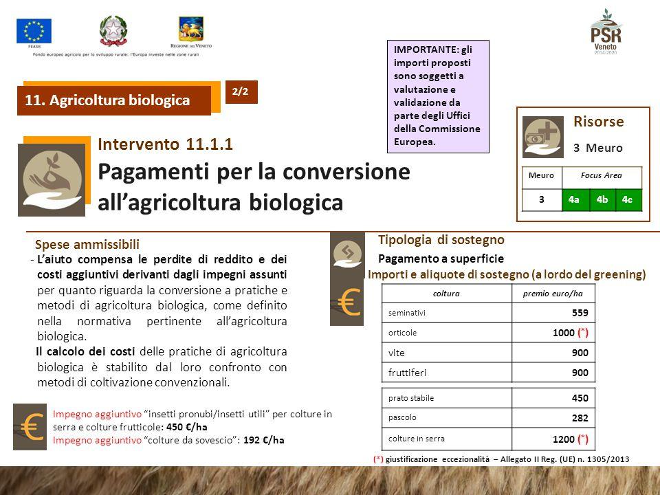11.1.1Intervento Pagamenti per la conversione all'agricoltura biologica Tipologia di sostegno Pagamento a superficie Spese ammissibili -L'aiuto compen