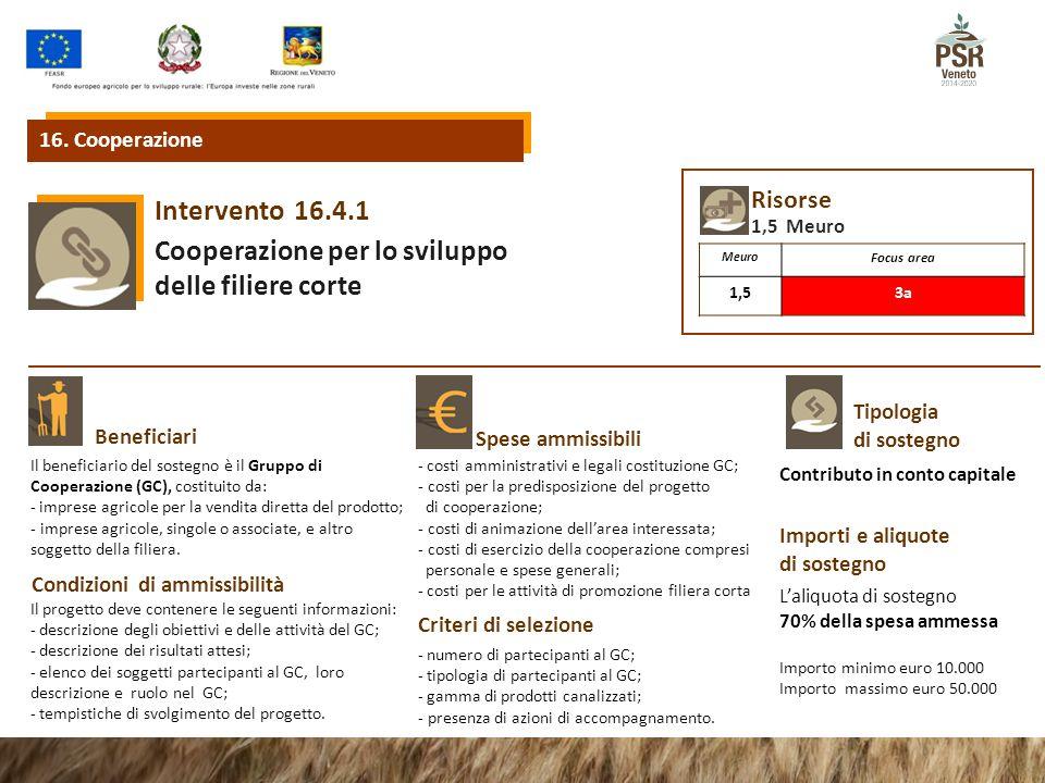 16.4.1Intervento Cooperazione per lo sviluppo delle filiere corte Beneficiari Spese ammissibili 16. Cooperazione Risorse 1,5 Meuro Meuro Focus area 1,