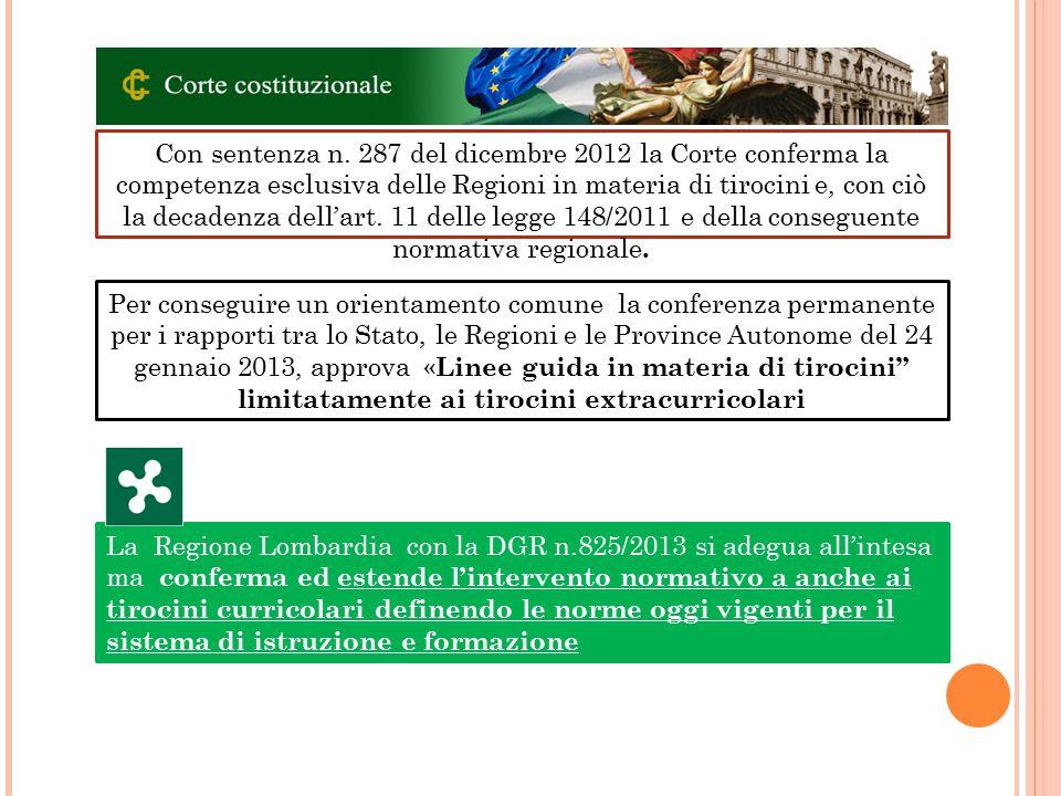 Con sentenza n. 287 del dicembre 2012 la Corte conferma la competenza esclusiva delle Regioni in materia di tirocini e, con ciò la decadenza dell'art.